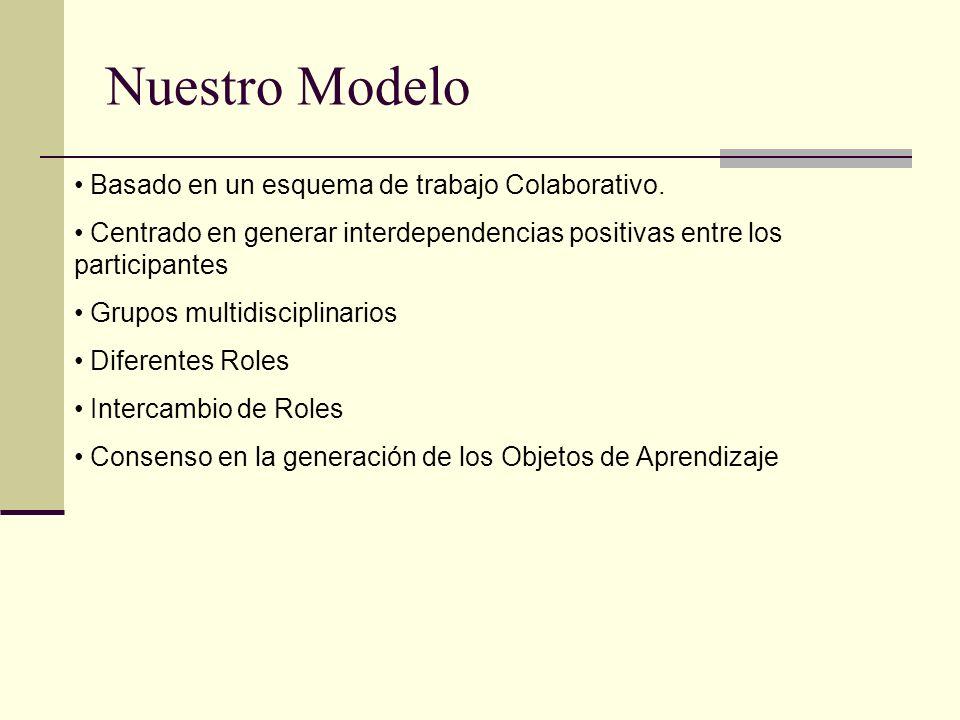 Nuestro Modelo Basado en un esquema de trabajo Colaborativo. Centrado en generar interdependencias positivas entre los participantes Grupos multidisci