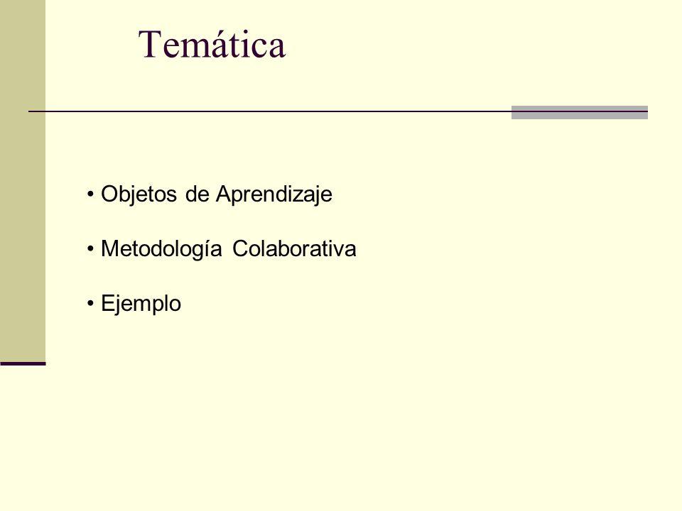 Temática Objetos de Aprendizaje Metodología Colaborativa Ejemplo