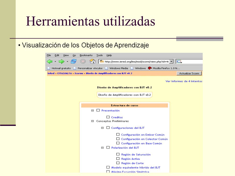 Herramientas utilizadas Visualización de los Objetos de Aprendizaje