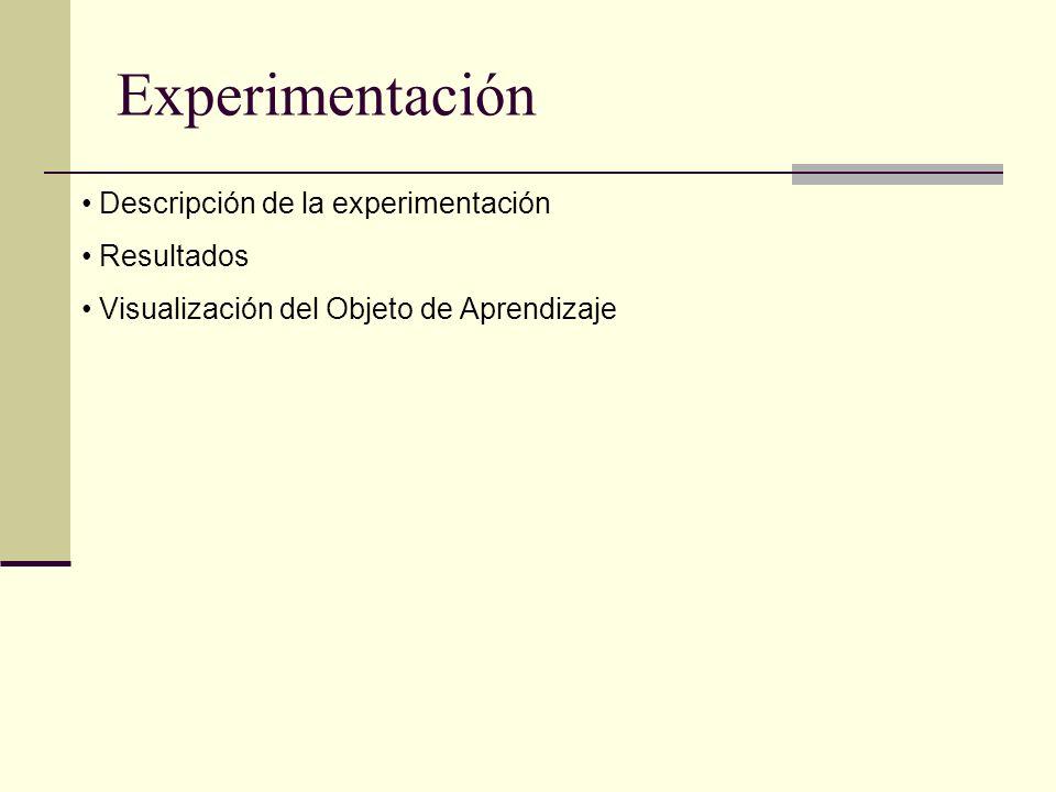 Experimentación Descripción de la experimentación Resultados Visualización del Objeto de Aprendizaje