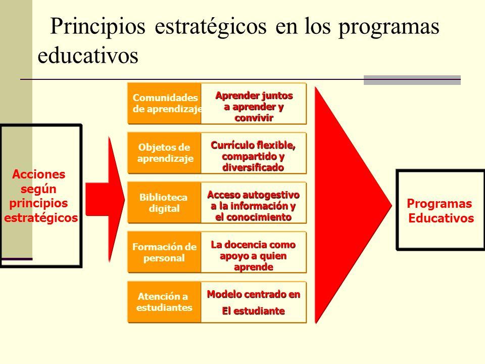 ¿Qué es un Objeto de Aprendizaje.Características técnicas Basados en el uso de etiquetas.