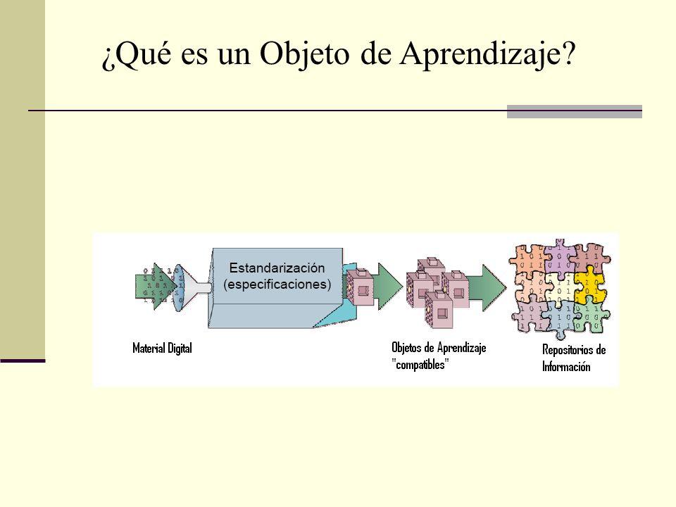 Un fragmento de información digital que puede ser usado en un proceso de aprendizaje (Wiley 2000) Cualquier recurso digital que es encapsulado en una lección o un ensamblado de lecciones que conforman unidades, módulos, cursos e incluso programas (McGeal).