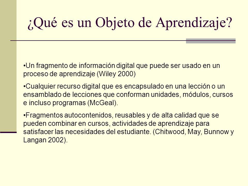 Un fragmento de información digital que puede ser usado en un proceso de aprendizaje (Wiley 2000) Cualquier recurso digital que es encapsulado en una