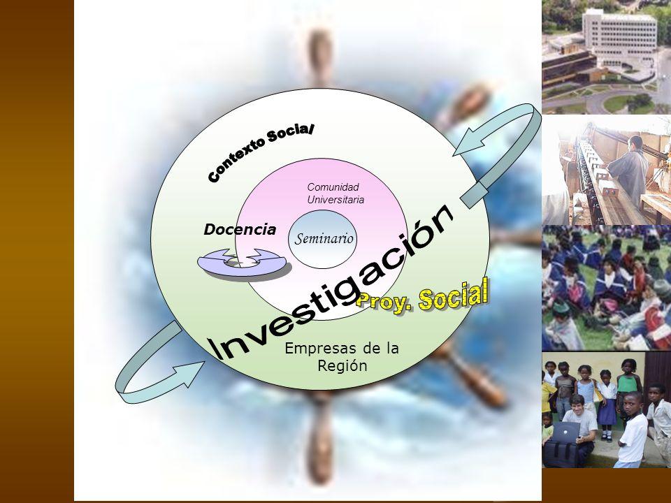 Comunidad Universitaria Docencia Empresas de la Región Seminario