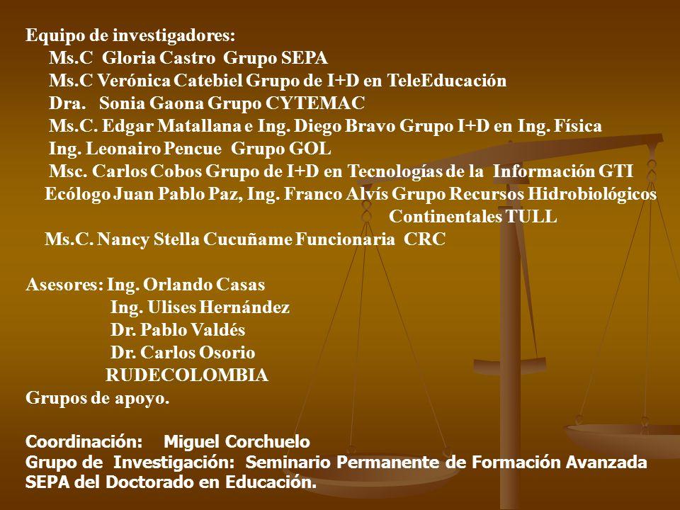 Equipo de investigadores: Ms.C Gloria Castro Grupo SEPA Ms.C Verónica Catebiel Grupo de I+D en TeleEducación Dra.
