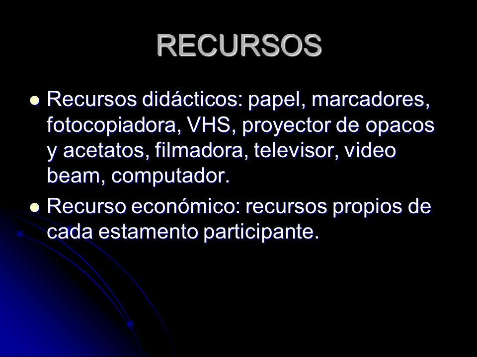 RECURSOS Recursos didácticos: papel, marcadores, fotocopiadora, VHS, proyector de opacos y acetatos, filmadora, televisor, video beam, computador. Rec