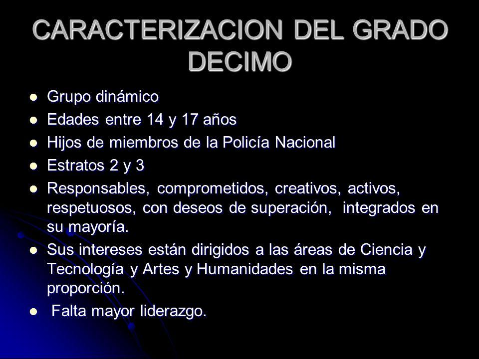 CARACTERIZACION DEL GRADO DECIMO Grupo dinámico Grupo dinámico Edades entre 14 y 17 años Edades entre 14 y 17 años Hijos de miembros de la Policía Nac