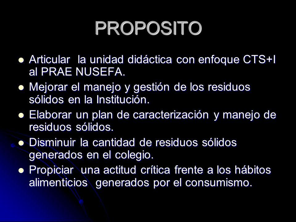 PROPOSITO Articular la unidad didáctica con enfoque CTS+I al PRAE NUSEFA. Articular la unidad didáctica con enfoque CTS+I al PRAE NUSEFA. Mejorar el m