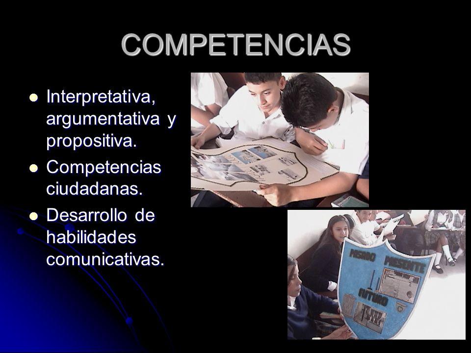 COMPETENCIAS Interpretativa, argumentativa y propositiva. Interpretativa, argumentativa y propositiva. Competencias ciudadanas. Competencias ciudadana