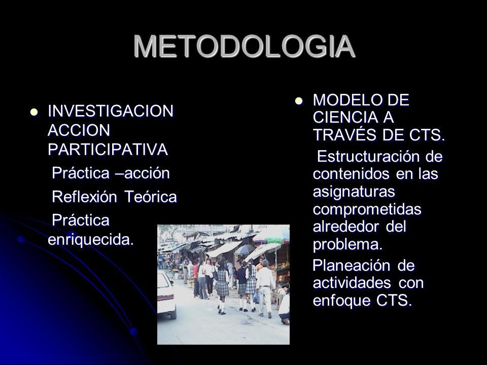 METODOLOGIA INVESTIGACION ACCION PARTICIPATIVA INVESTIGACION ACCION PARTICIPATIVA Práctica –acción Práctica –acción Reflexión Teórica Reflexión Teóric