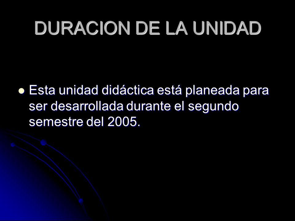 DURACION DE LA UNIDAD Esta unidad didáctica está planeada para ser desarrollada durante el segundo semestre del 2005. Esta unidad didáctica está plane