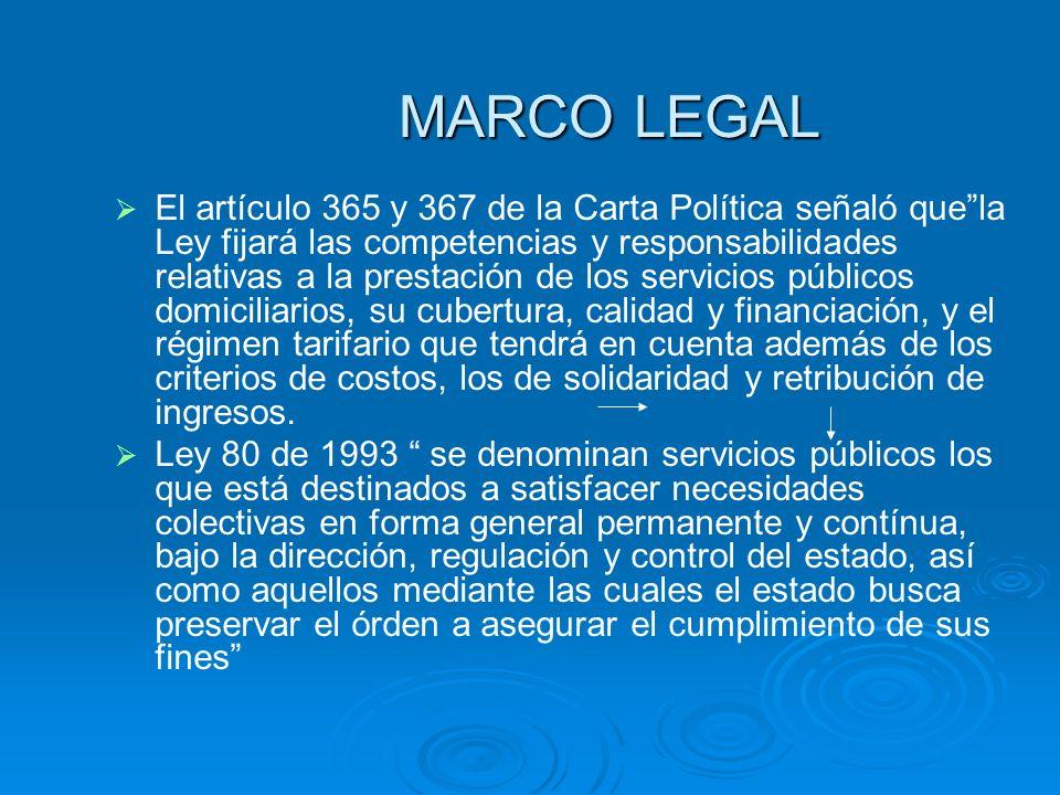 MARCO LEGAL El artículo 365 y 367 de la Carta Política señaló quela Ley fijará las competencias y responsabilidades relativas a la prestación de los s
