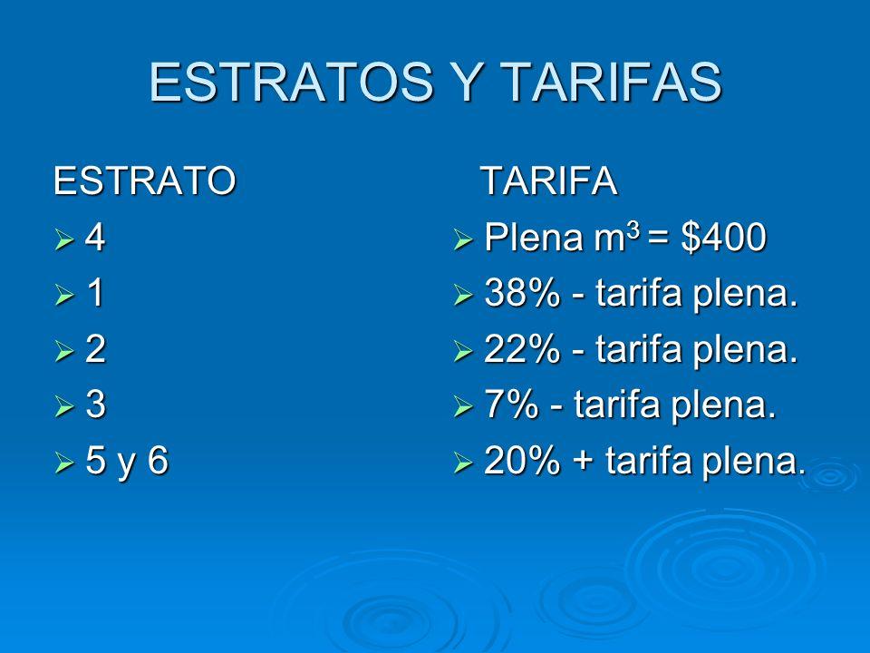 ESTRATOS Y TARIFAS ESTRATO 4 1 2 3 5 y 6 5 y 6 TARIFA TARIFA Plena m 3 = $400 Plena m 3 = $400 38% - tarifa plena. 38% - tarifa plena. 22% - tarifa pl