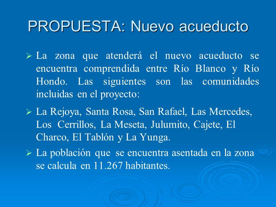 PROPUESTA: Nuevo acueducto La zona que atenderá el nuevo acueducto se encuentra comprendida entre Río Blanco y Río Hondo. Las siguientes son las comun