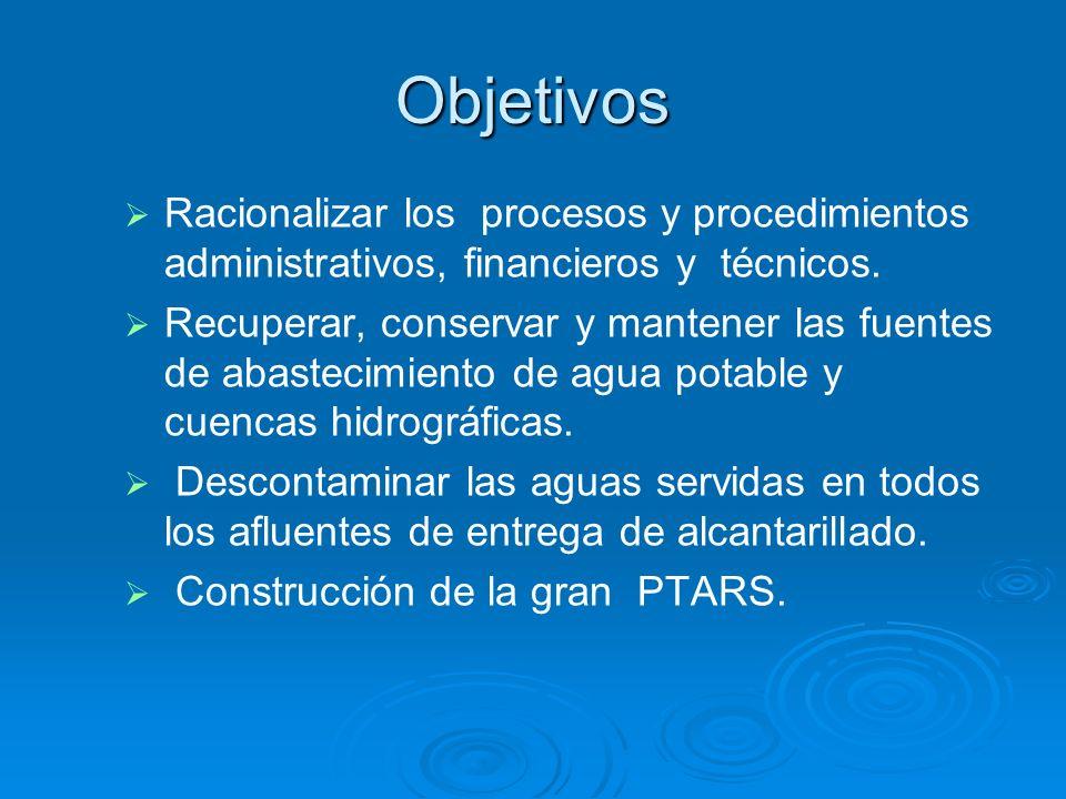 Objetivos Racionalizar los procesos y procedimientos administrativos, financieros y técnicos. Recuperar, conservar y mantener las fuentes de abastecim