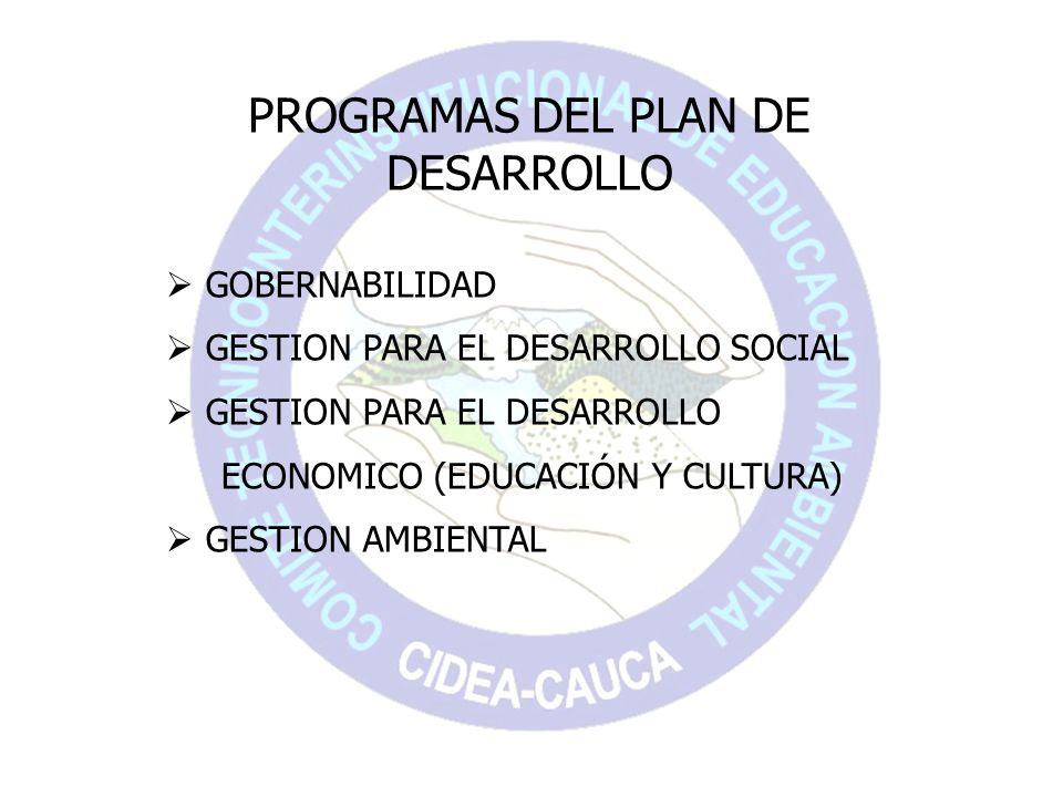 PROGRAMAS DEL PLAN DE DESARROLLO GOBERNABILIDAD GESTION PARA EL DESARROLLO SOCIAL GESTION PARA EL DESARROLLO ECONOMICO (EDUCACIÓN Y CULTURA) GESTION A