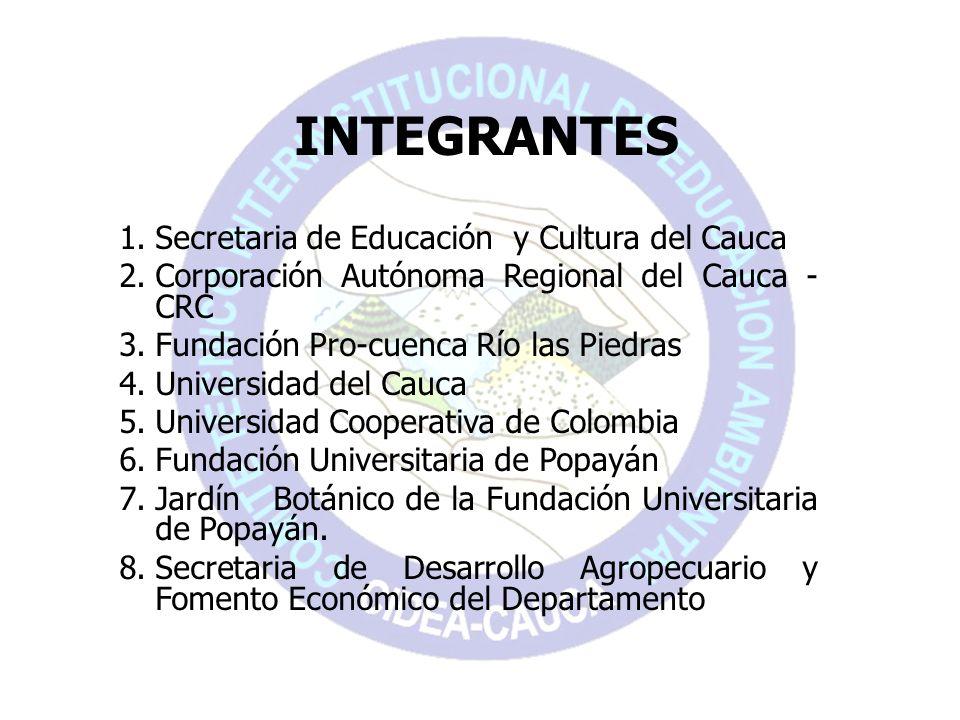 INTEGRANTES 1.Secretaria de Educación y Cultura del Cauca 2.Corporación Autónoma Regional del Cauca - CRC 3.Fundación Pro-cuenca Río las Piedras 4.Uni