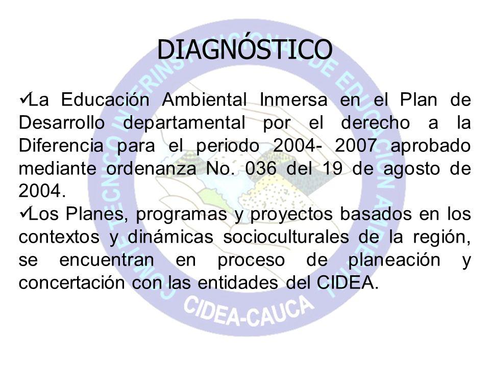 DIAGNÓSTICO La Educación Ambiental Inmersa en el Plan de Desarrollo departamental por el derecho a la Diferencia para el periodo 2004- 2007 aprobado m