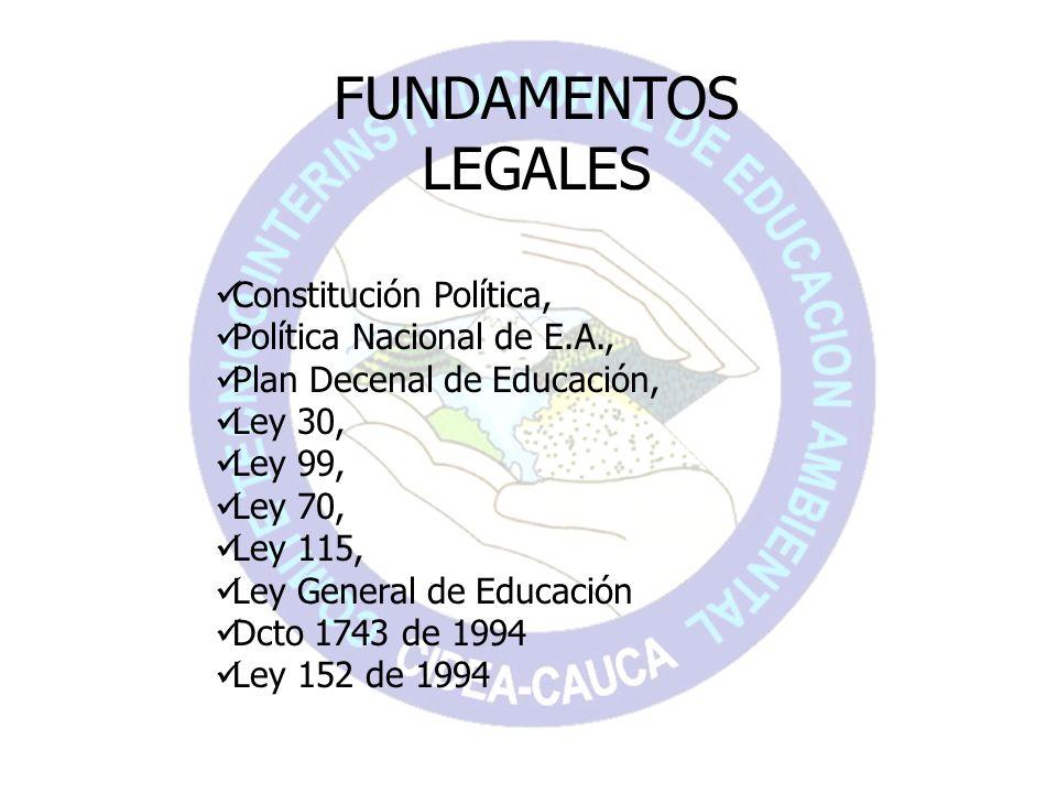 FUNDAMENTOS LEGALES Constitución Política, Política Nacional de E.A., Plan Decenal de Educación, Ley 30, Ley 99, Ley 70, Ley 115, Ley General de Educa
