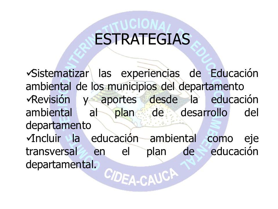 ESTRATEGIAS Sistematizar las experiencias de Educación ambiental de los municipios del departamento Revisión y aportes desde la educación ambiental al