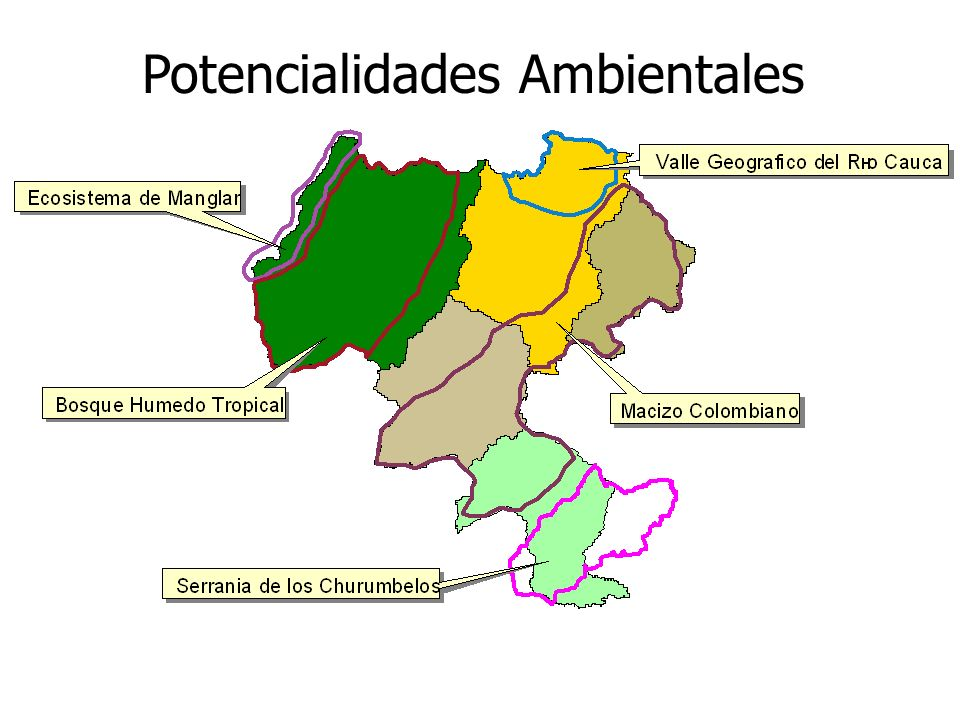 Potencialidades Ambientales