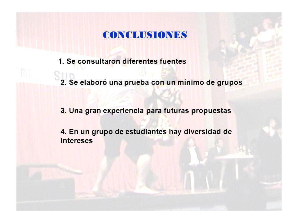 CONCLUSIONES 1. Se consultaron diferentes fuentes 2. Se elaboró una prueba con un mínimo de grupos 3. Una gran experiencia para futuras propuestas 4.