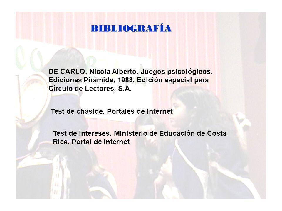 BIBLIOGRAFÍA DE CARLO, Nicola Alberto. Juegos psicológicos. Ediciones Pirámide, 1988. Edición especial para Círculo de Lectores, S.A. Test de chaside.