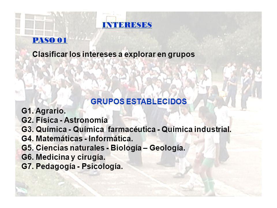 INTERESES PASO 01 Clasificar los intereses a explorar en grupos GRUPOS ESTABLECIDOS G1. Agrario. G2. Física - Astronomía G3. Química - Química farmacé