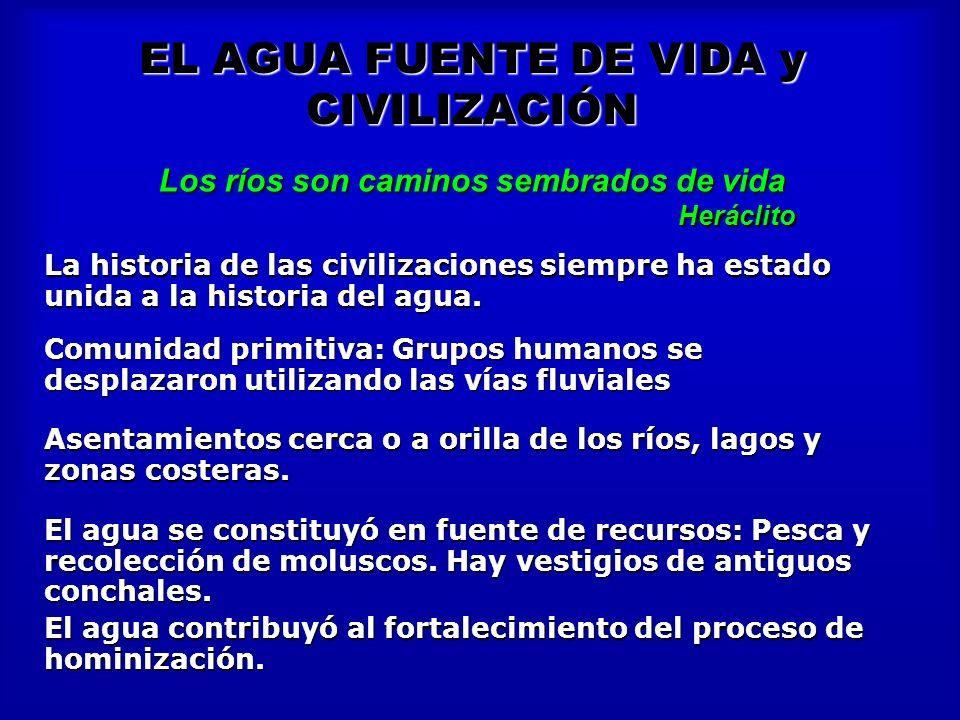 EL AGUA FUENTE DE VIDA y CIVILIZACIÓN Civilizaciones Hídricas China Río Hoang Ho (Amarillo) Río Yang Tse Kiang (Azul)