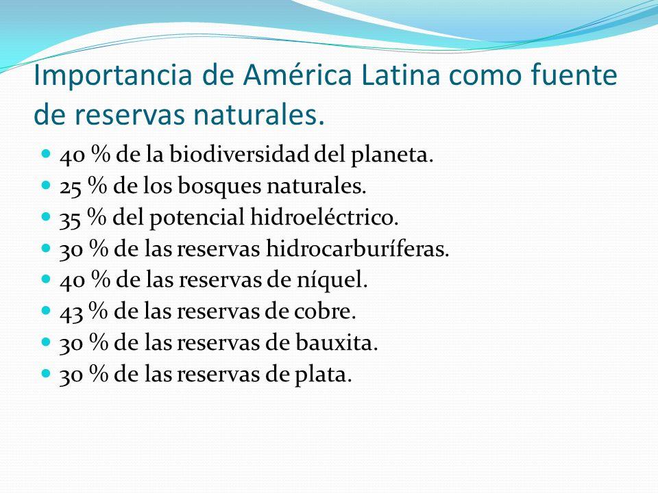 Importancia de América Latina como fuente de reservas naturales. 40 % de la biodiversidad del planeta. 25 % de los bosques naturales. 35 % del potenci