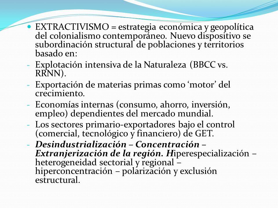 EXTRACTIVISMO = estrategia económica y geopolítica del colonialismo contemporáneo. Nuevo dispositivo se subordinación structural de poblaciones y terr