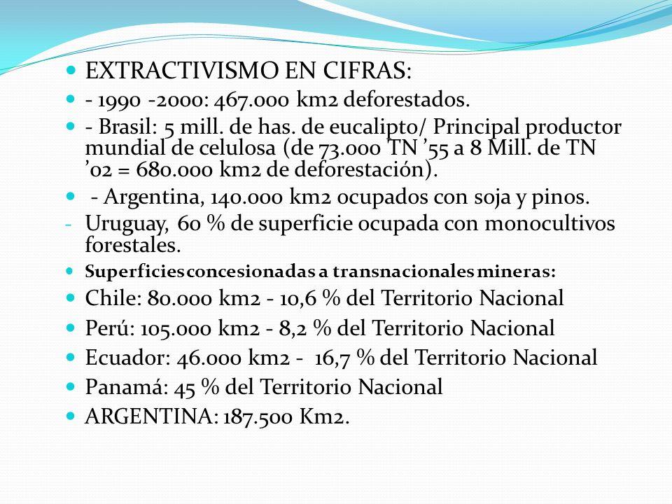 EXTRACTIVISMO EN CIFRAS: - 1990 -2000: 467.000 km2 deforestados. - Brasil: 5 mill. de has. de eucalipto/ Principal productor mundial de celulosa (de 7