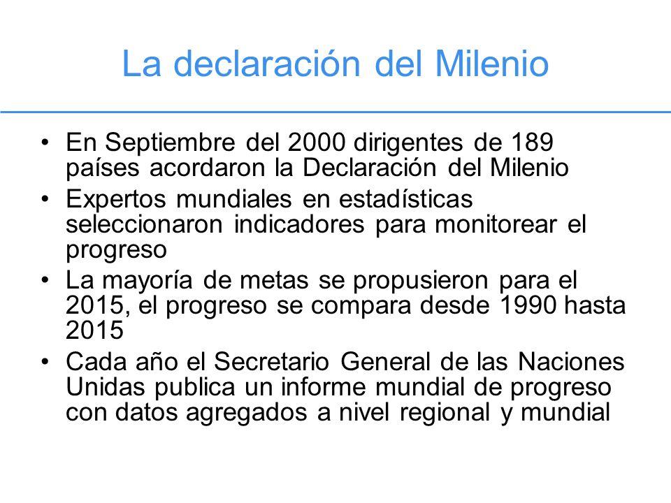 La declaración del Milenio En Septiembre del 2000 dirigentes de 189 países acordaron la Declaración del Milenio Expertos mundiales en estadísticas sel