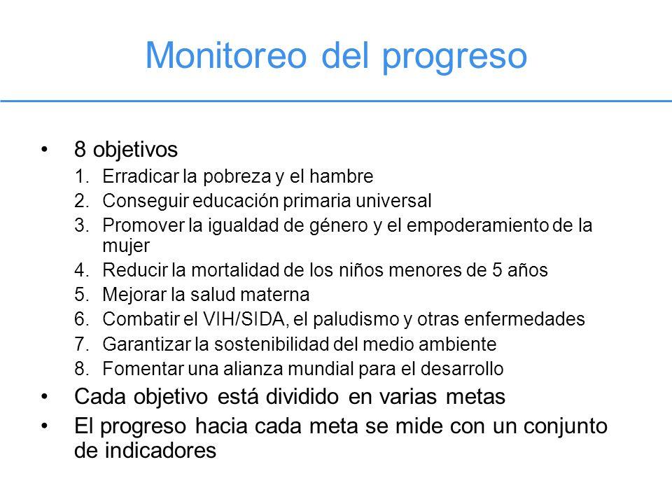 Monitoreo del progreso 8 objetivos 1.Erradicar la pobreza y el hambre 2.Conseguir educación primaria universal 3.Promover la igualdad de género y el e