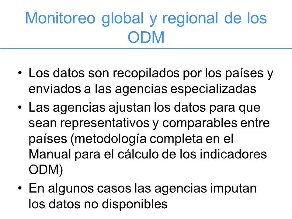 Monitoreo global y regional de los ODM Los datos son recopilados por los países y enviados a las agencias especializadas Las agencias ajustan los datos para que sean representativos y comparables entre países (metodología completa en el Manual para el cálculo de los indicadores ODM) En algunos casos las agencias imputan los datos no disponibles