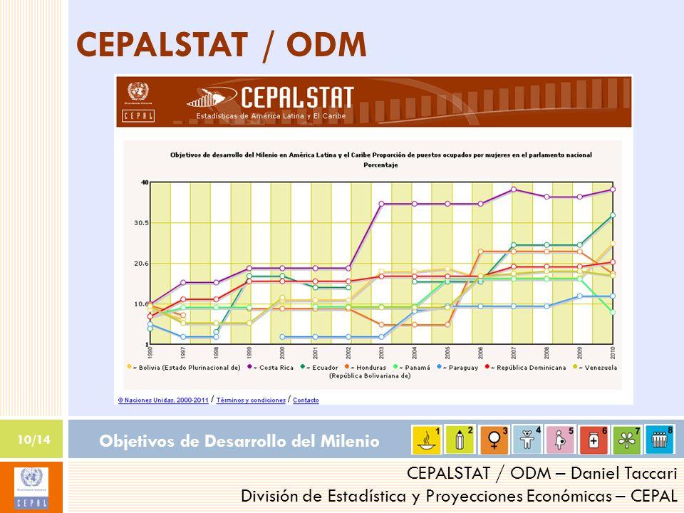 Objetivos de Desarrollo del Milenio 10/14 CEPALSTAT / ODM – Daniel Taccari División de Estadística y Proyecciones Económicas – CEPAL CEPALSTAT / ODM