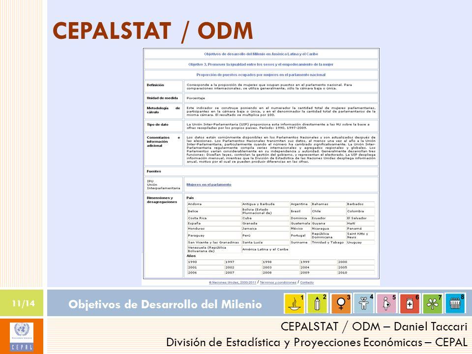 Objetivos de Desarrollo del Milenio 11/14 CEPALSTAT / ODM – Daniel Taccari División de Estadística y Proyecciones Económicas – CEPAL CEPALSTAT / ODM