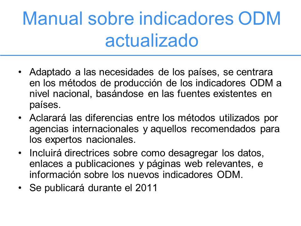 ContenidoImpresaElectrónica Descripción del indicador Referencias Monitoreo Global y Regional Ejemplos de cálculo del indicadorX Información suplementaria (ej.