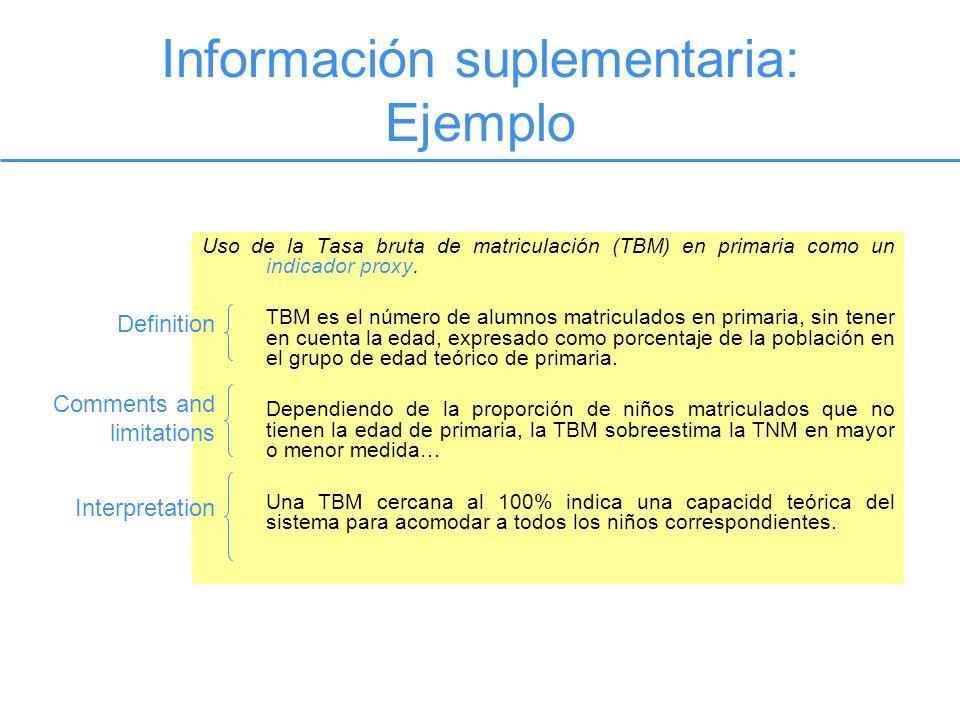Información suplementaria: Ejemplo Uso de la Tasa bruta de matriculación (TBM) en primaria como un indicador proxy.