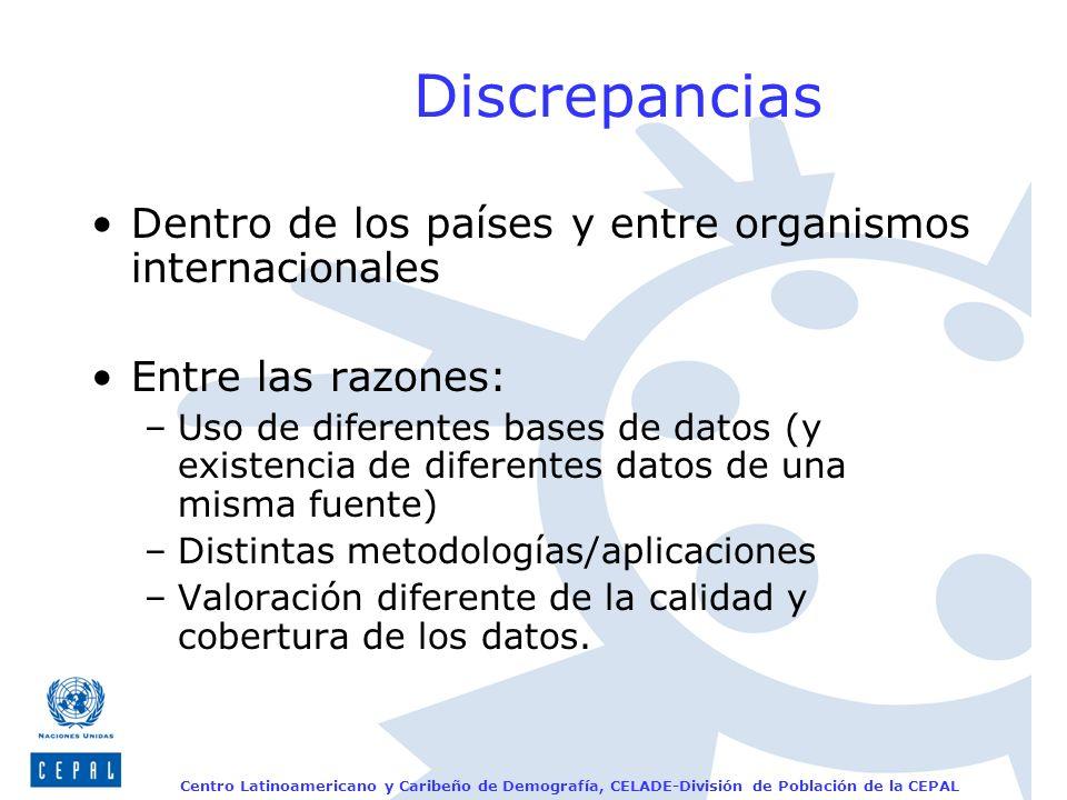 Centro Latinoamericano y Caribeño de Demografía, CELADE-División de Población de la CEPAL Discrepancias Dentro de los países y entre organismos intern