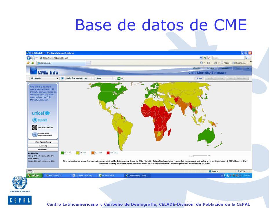 Centro Latinoamericano y Caribeño de Demografía, CELADE-División de Población de la CEPAL Base de datos de CME