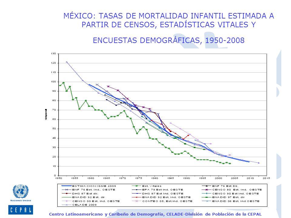 Centro Latinoamericano y Caribeño de Demografía, CELADE-División de Población de la CEPAL MÉXICO: TASAS DE MORTALIDAD INFANTIL ESTIMADA A PARTIR DE CE