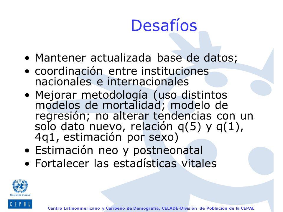 Centro Latinoamericano y Caribeño de Demografía, CELADE-División de Población de la CEPAL Desafíos Mantener actualizada base de datos; coordinación en