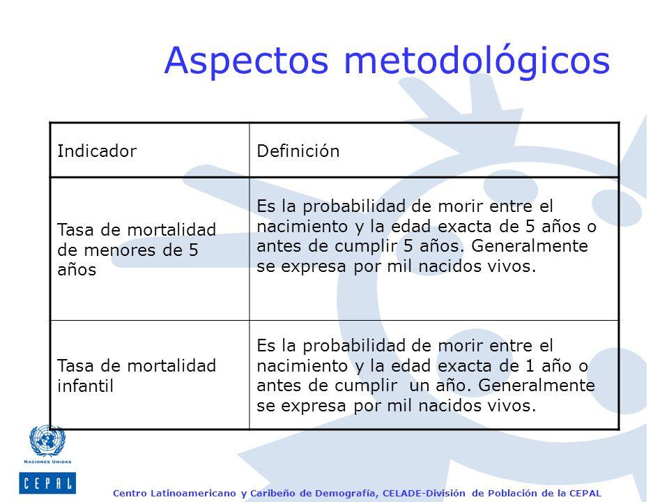 Centro Latinoamericano y Caribeño de Demografía, CELADE-División de Población de la CEPAL Aspectos metodológicos IndicadorDefinición Tasa de mortalida