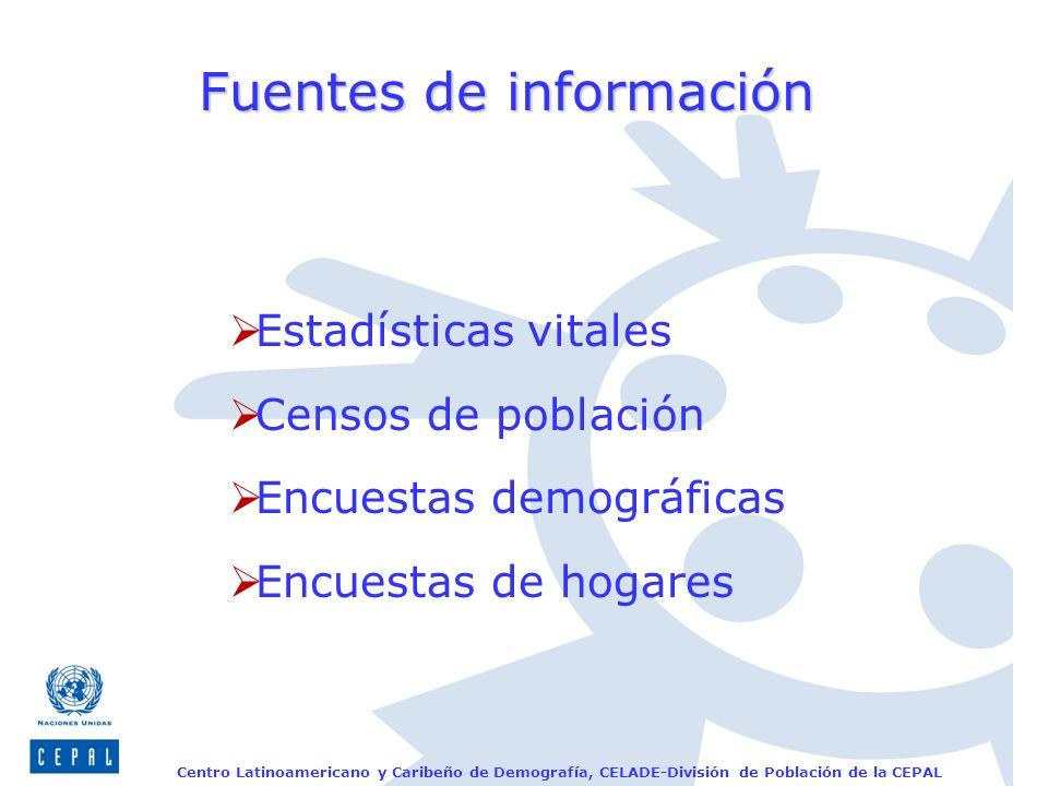 Centro Latinoamericano y Caribeño de Demografía, CELADE-División de Población de la CEPAL Fuentes de información Estadísticas vitales Censos de poblac