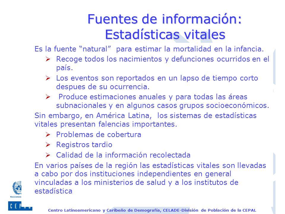 Centro Latinoamericano y Caribeño de Demografía, CELADE-División de Población de la CEPAL Fuentes de información: Estadísticas vitales Es la fuente na