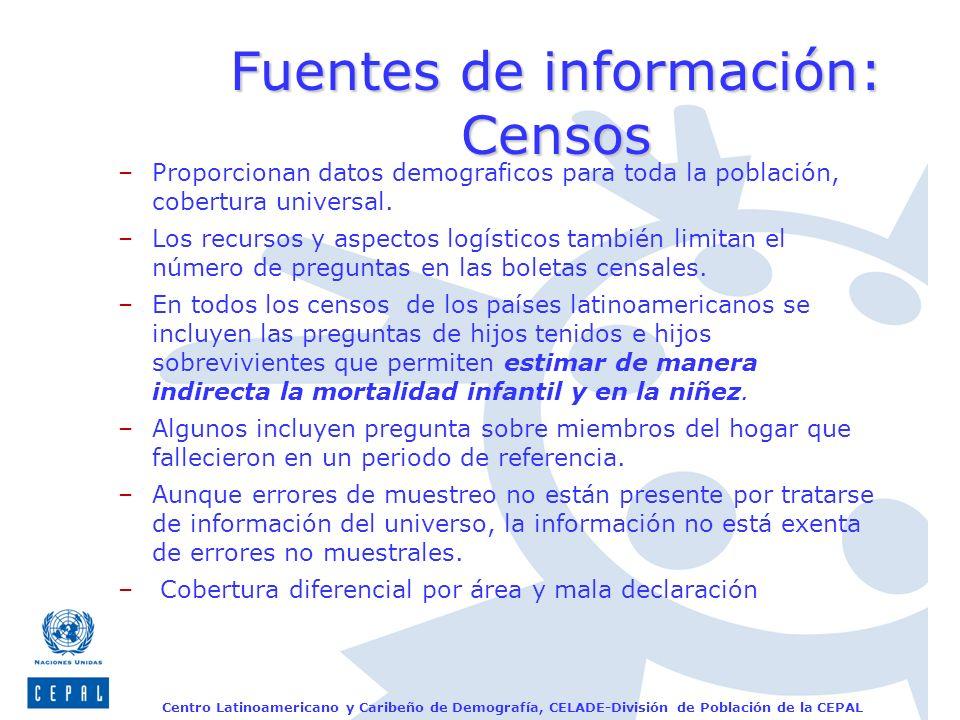 Centro Latinoamericano y Caribeño de Demografía, CELADE-División de Población de la CEPAL Fuentes de información: Censos –Proporcionan datos demografi