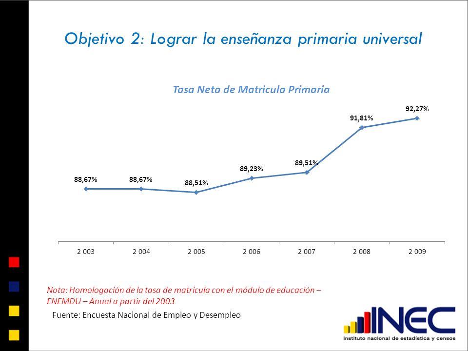Objetivo 2: Lograr la enseñanza primaria universal Nota: Homologación de la tasa de matricula con el módulo de educación – ENEMDU – Anual a partir del