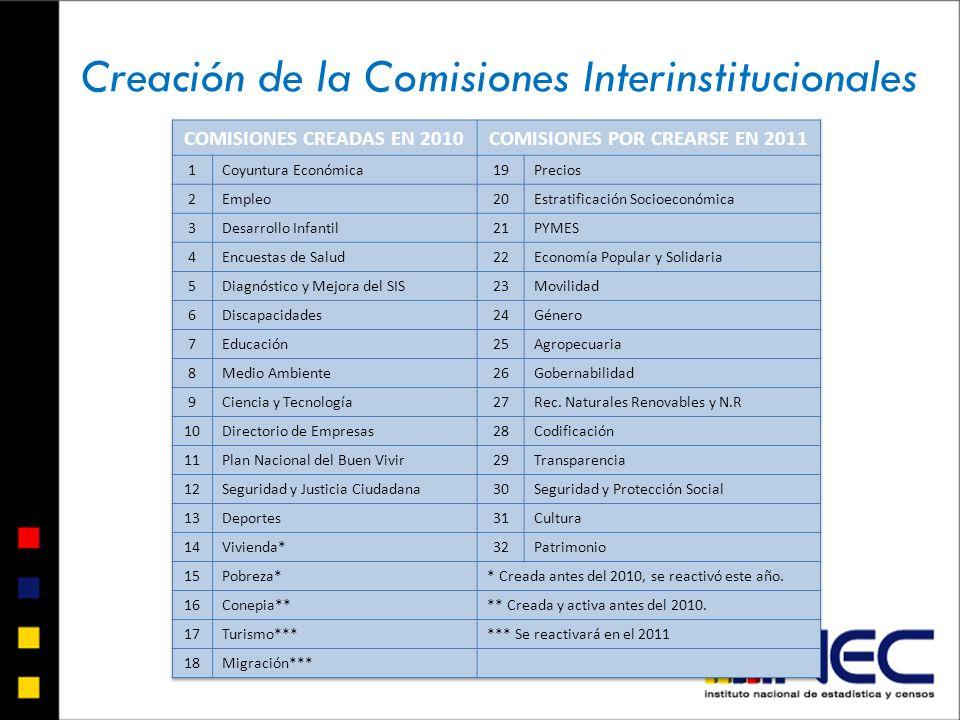 Creación de la Comisiones Interinstitucionales