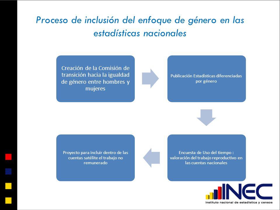 Proceso de inclusión del enfoque de género en las estadísticas nacionales Creación de la Comisión de transición hacia la igualdad de género entre homb